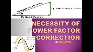 Necessity of Power Factor Correction    Power Factor Correction