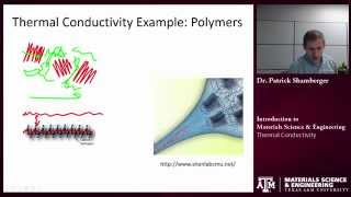 Thermal Conductivity {Texas A&M: Intro to Materials}