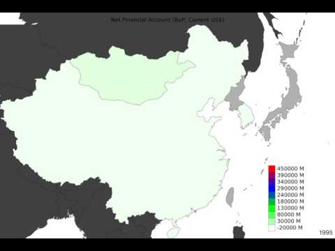 East Asia - Net Financial Account - Time Lapse