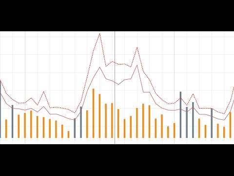 Range bars binary options