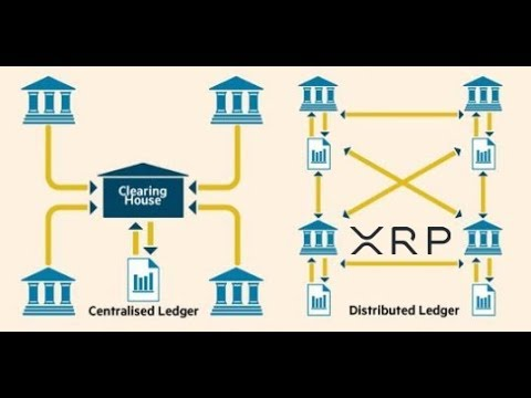 Facebook Will Be The Biggest Crypto Onramp Yet And Ripple XRP
