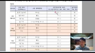 주간 운동계획서 FeedBack(feat.5월 2주차 …