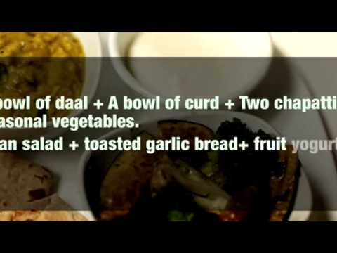 Daily Diet for Weight Loss 1900 Calories The Smart Cookie Hindi MWLZMQXV1E0 Best Diet