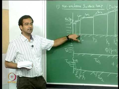 Mod-01 Lec-23 Duhamel's method for varying surface temperature