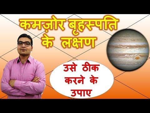 कमज़ोर बृहस्पति के लक्षण और ठीक करने के उपाय (Weak Jupiter & Its Remedies) | Vedic Astrology | Hindi