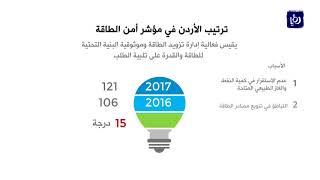 تراجع ترتيب الأردن في المؤشر العالمي للطاقة في العام 2017