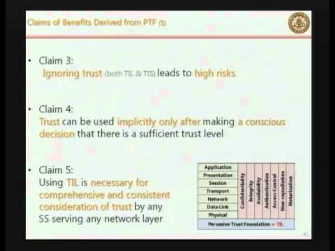 2009-11-11 CERIAS - Some Thoughts on the Pervasive Trust Foundation for the Future Internet Archi...
