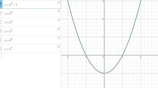 Linear and non-linear relationships - Part 10 - Curves of the form y=ax^n and y=ax^n+d