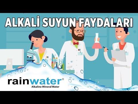 Alkali Suyun Faydaları - Rainwater Su Arıtma Cihazı