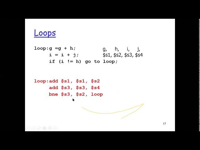 Computer Architecture: Instruction Set Architecture 03