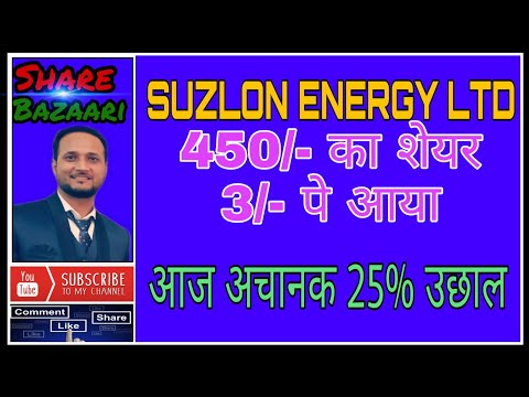 Suzlon Energy Ltd Share News Up 25% | Power sector company