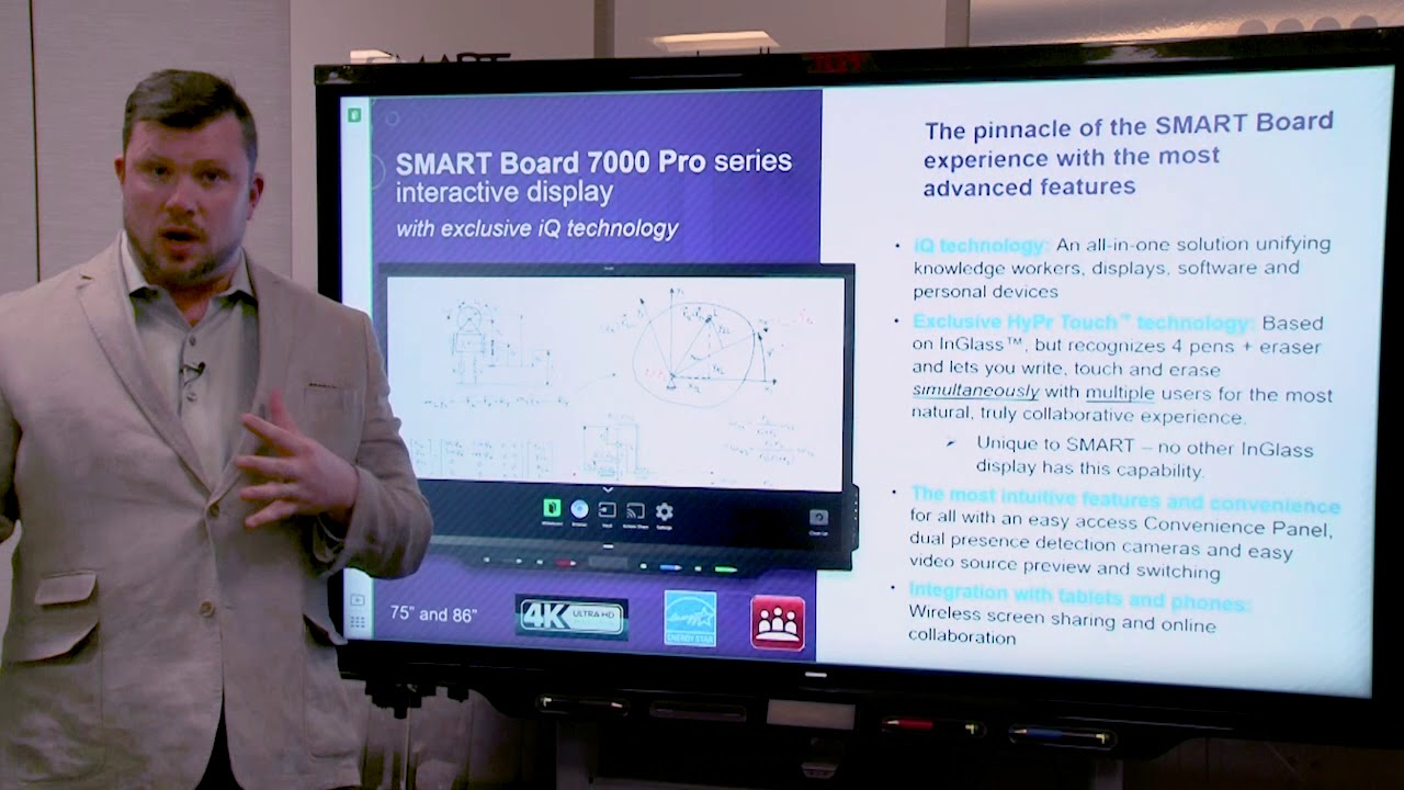 OfficeWonderland com | SMART Board SBID-7386P-I5-W 86