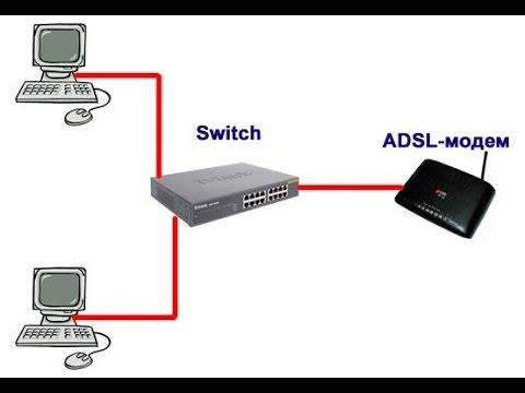 Варианты подключения ТВ-приставки к сети Интернет Подключить свитч к роутеру схема