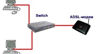 Как подключить 2 компьютера к интернету через свитч(, 2015-07-01T13:32:41.000Z)