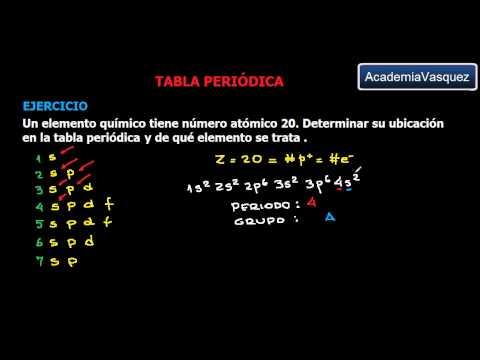 Tabla periódica (ubicación de grupo y periodo): Ejercicio 1