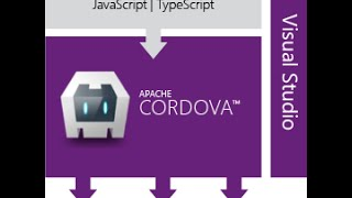 Configure Corss Platform Apps in Visual Studio 2013