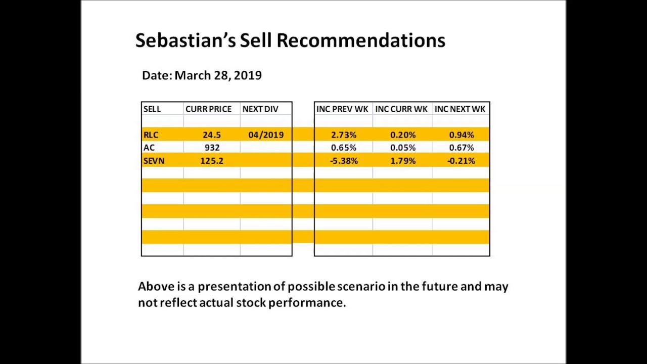 Sebastian's Stock Trading Recommendations 20190328