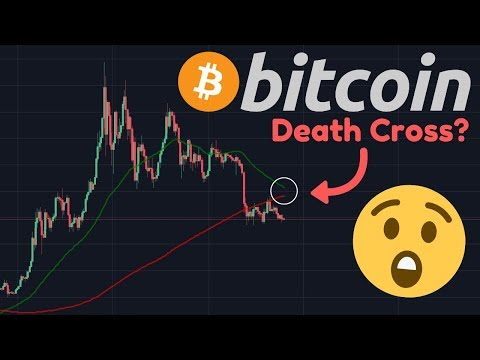 BITCOIN DEATH CROSS?! Is It Significant?   What Determines Bitcoin Adoption In Countries?