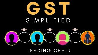 Introduction to GST (Goods & Service Tax ) | GST Explained | Letstute
