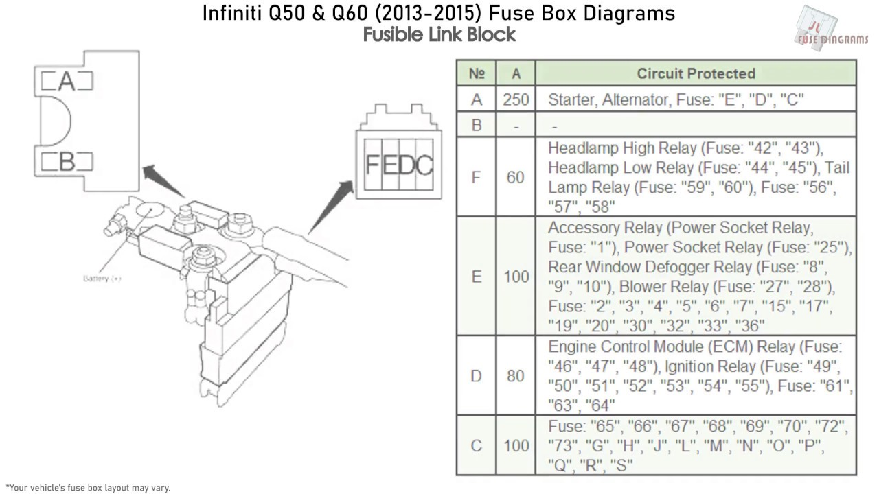 infiniti q50, q60 (2013-2015) fuse box diagrams - youtube  youtube