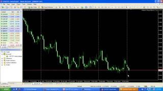 Belajar Forex Trading Part 9 - Pengenalan Fundamental Forex 2