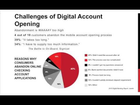 Digital Account Opening–New Path To Profitability