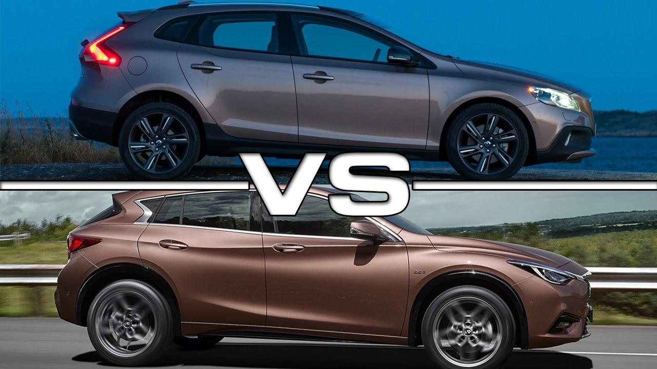 2016 Volvo V40 R vs 2016 Infiniti Q30 - YouTube
