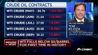 Scale of oil price drop unprecedented: Oil Price Information co-founder