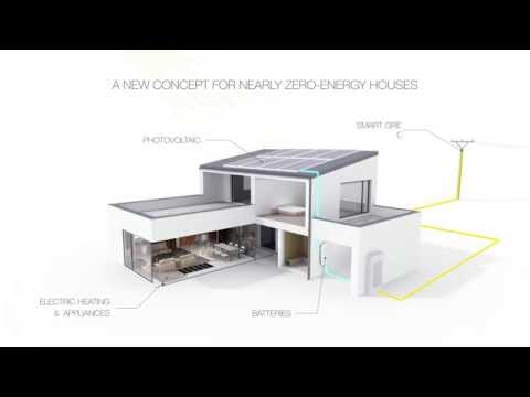 NEARLY ZERO-ENERGY HOUSES - THE FUTURE IS ELECTRIC