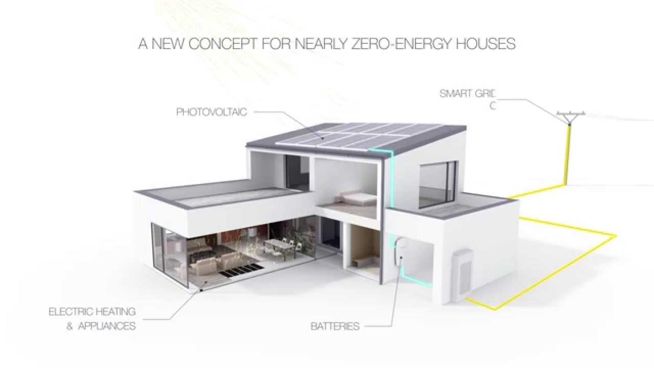 Nearly Zero Energy Houses The Future Is Electric Youtube