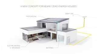 Nearly Zero Energy Houses   The Future Is Electric