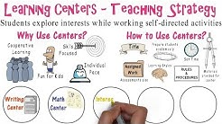 Learning Centers | Teaching Strategies #8