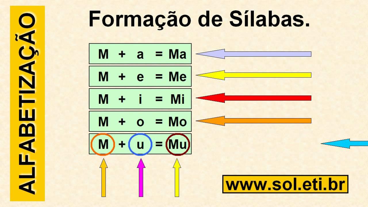 Super Formação de Sílabas Simples Para Educação Infantil. - YouTube QH62