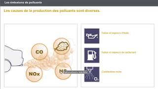 Les émissions de polluants MOTEUR DIESEL