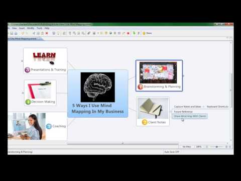 Mind Mapping: 5 Ways I Use It In My Business