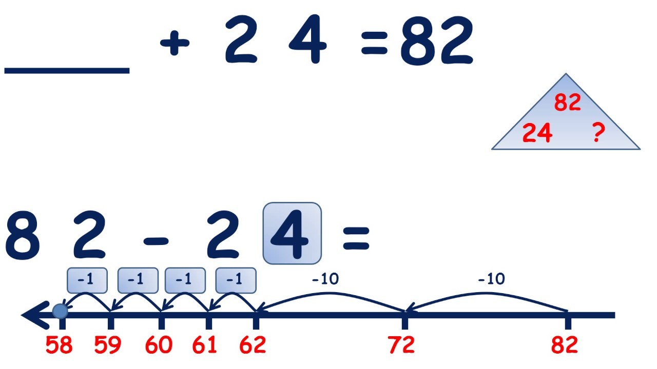 worksheet Missing Number Addition solve missing number problems for addition and subtraction with two digit numbers