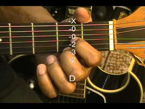 How To Play Guitar Chords Tutorial #43 Taylor Swift Style Chords Am ...