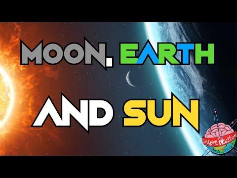 The Moon, Earth and Sun