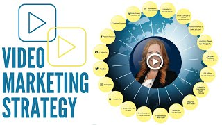 How to Gain Views on Property Video   Tip of the Month   Amber Anderson  La Jolla Real Estate