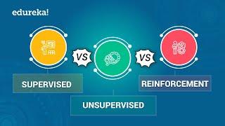 Supervised vs Unsupervised vs Reinforcement Learning   Data Science Certification Training   Edureka