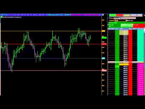 Daily Futures Trading Video 4/11/13