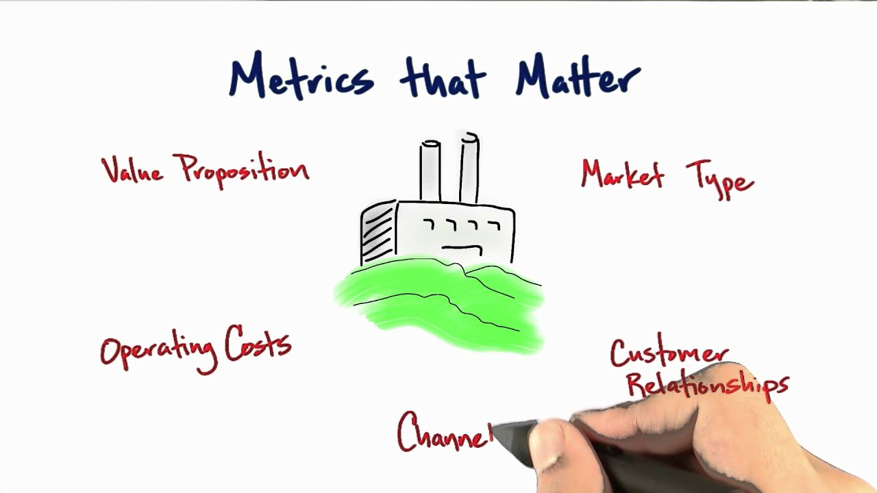 Metrics That Matter - How to Build a Startup