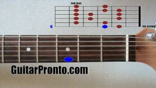 Beginner guitar scales - The major scale