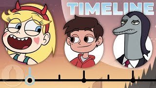 The Complete Star Vs The Forces Of Evil Timeline | Channel Frederator