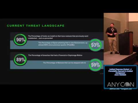 206 Incident Response Evolved A Preventative Approach to Incident Management Aaron Goldstein