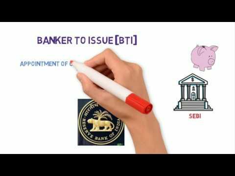 Regulatory Framework relating to securities market Intermediaries [CS-Executive]