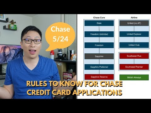 Rules To Know For Chase Credit Card Applications Chase