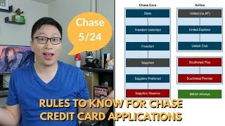 Rules to Know for Chase Credit Card Applications: Chase 5/24!