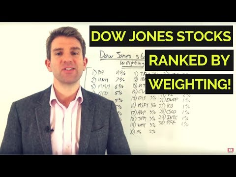 Dow Jones Stocks Ranked By Weighting; Active Weightings Not What You Think ☝