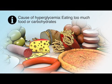 Treating High Blood Sugar | Hyperglycemia | Nucleus Health